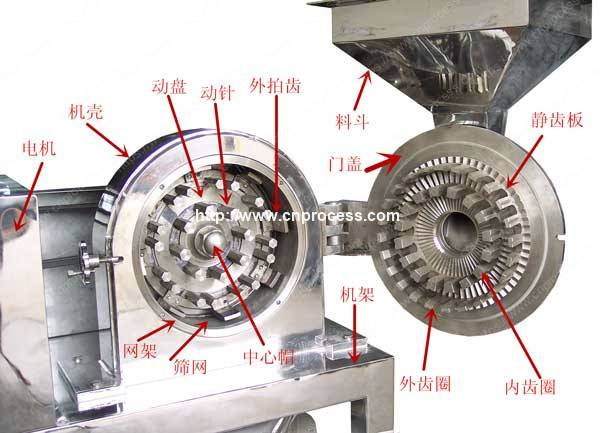 Internal-Structure-introduction-of-Stainliess-Steel-Milling-Machine