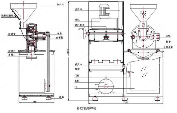 Multi-Function-Stainless-Steel-Crushing-Milling-Machine